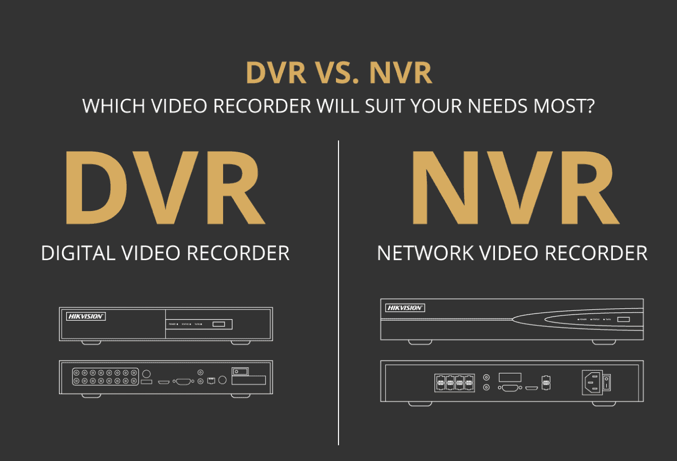 The Difference Between Nvr And Dvr And Which One To Choose