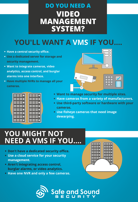 VMS for CCTV infographic