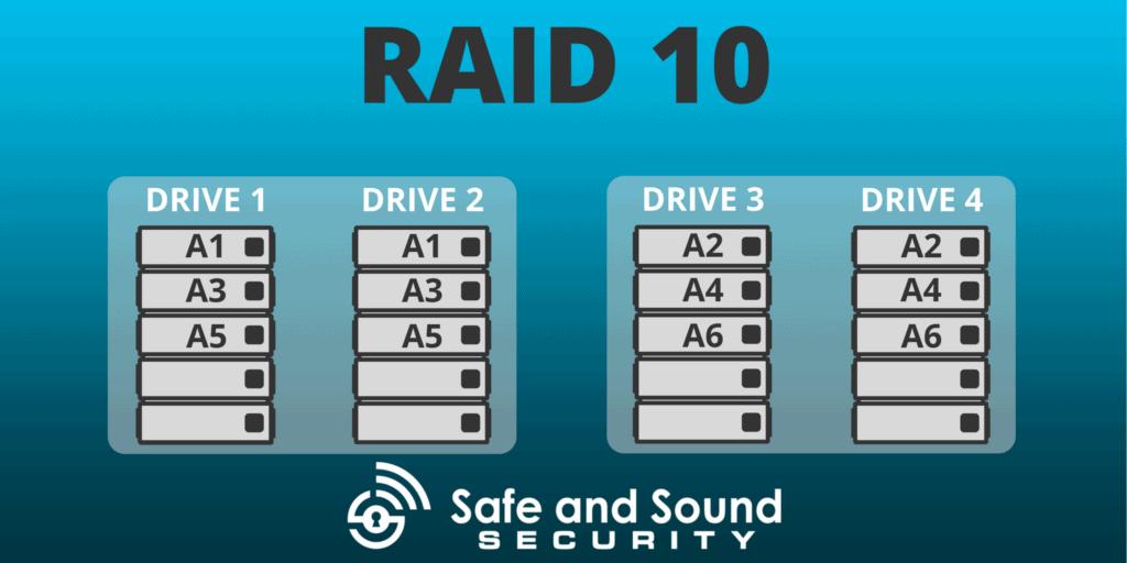 RAID 10 server