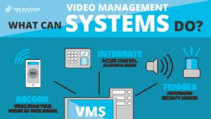 VMS for CCTV