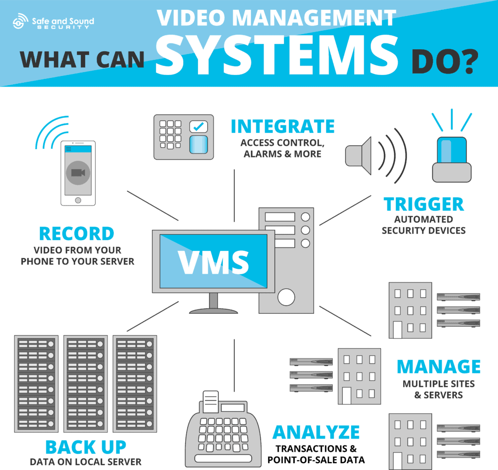 What can VMS do?
