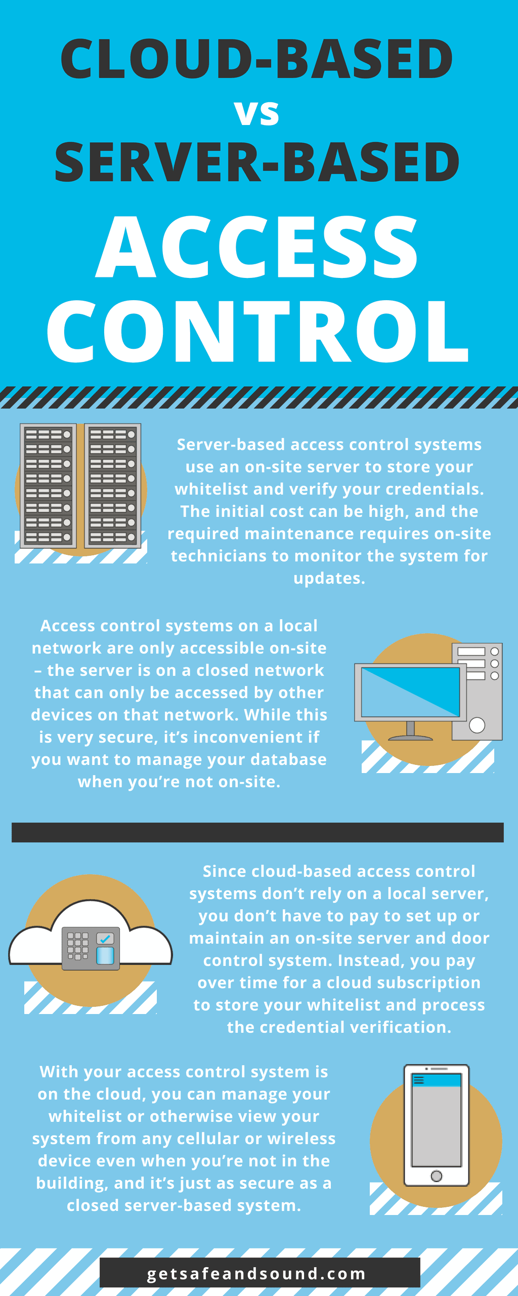 Cloud-based vs Server-based Access Control