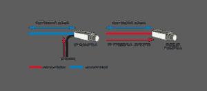 PoE Diagram