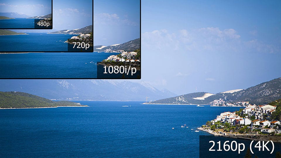 4K resolution comparison