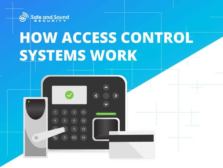 Access-Control-infographic-thumbnail