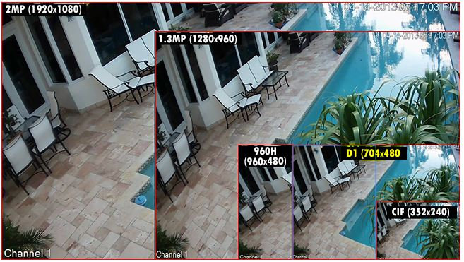 high resolution vs low resolution security camera