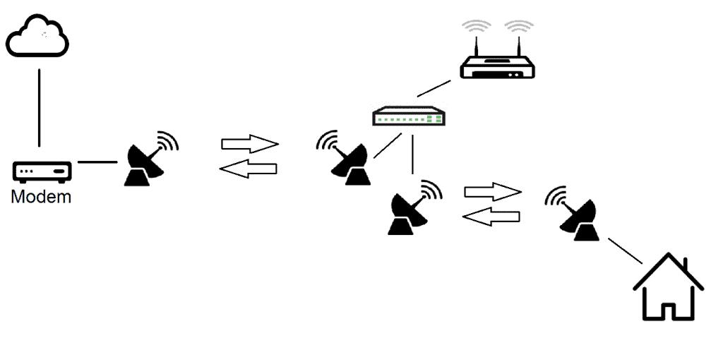 nanobeam technology